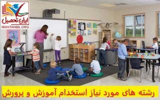 رشته های مورد نیاز استخدام آموزش و پرورش