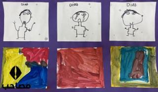 تفسیر سر در نقاشی کودکان